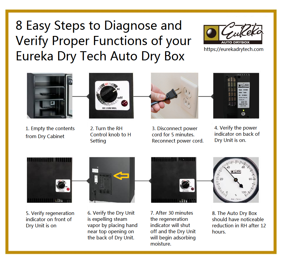 how to diagnose and verify proper functions of Eureka Auto Dry Box