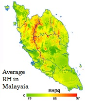 Average RH in Malaysia