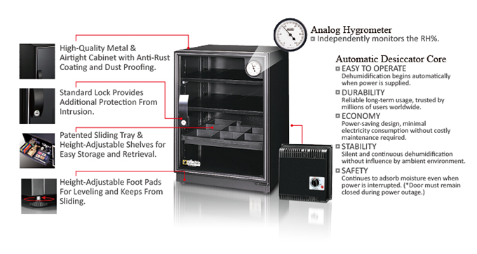 Specs of an Eureka Auto Dry Box, Dry Cabinet, electronic desiccator